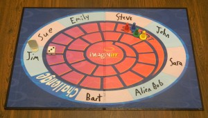 Imaginiff Party Game Determining Name