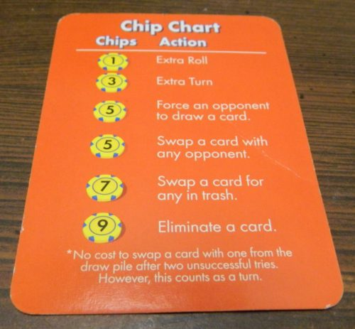 Chip Chart in Combo King