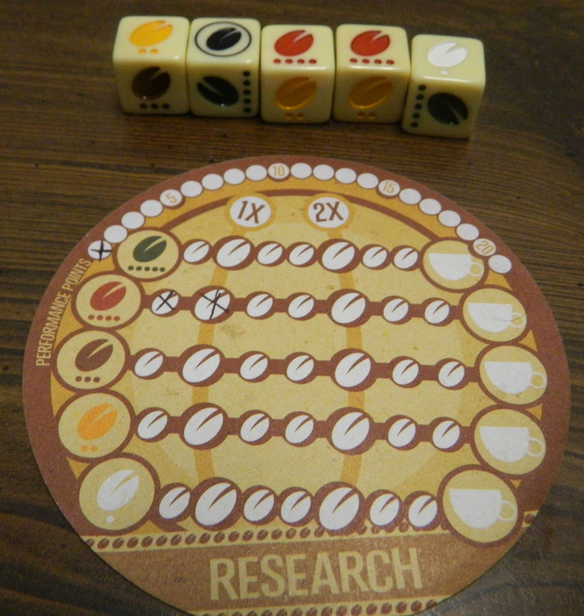 VivaJava: The Coffee Game: The Dice Game Review and Rules
