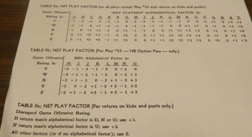 Net Play Factor Chart in Vince Lombardi's Game