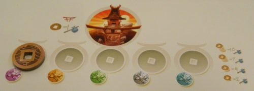 Temple Points in Tokaido