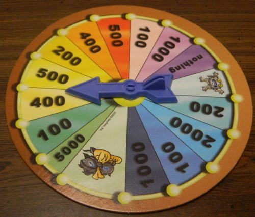 Wheel of Excitement in Neopets Adventures in Neopia
